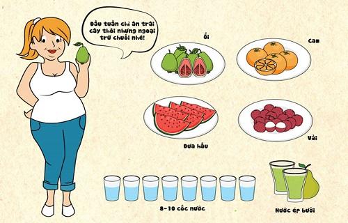 Chú ý trong ăn uống giảm mỡ lưng