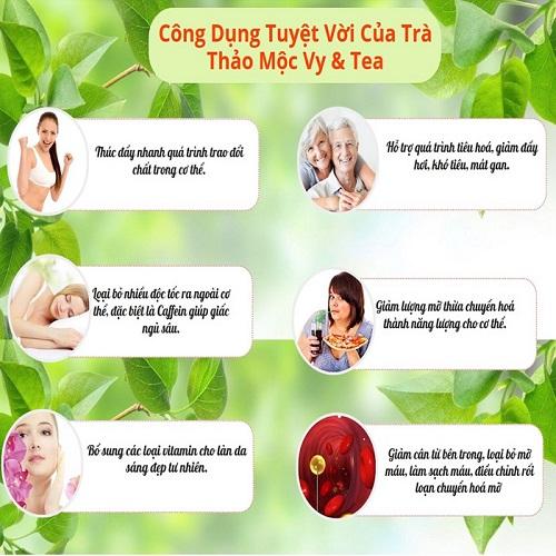 Tác dụng tuyệt vời mà thuốc giảm cân Vy Tea mang lại
