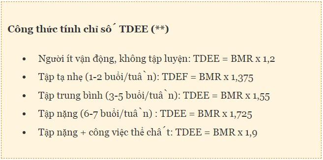 Tính chỉ số tdee và bmr