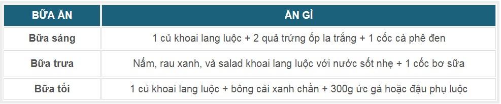 thực đơn giảm cân bằng khoai lang