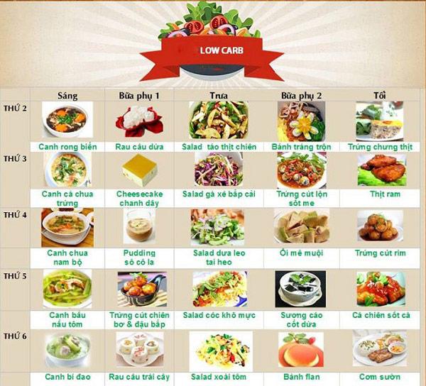 ăn gì giảm mỡ bụng