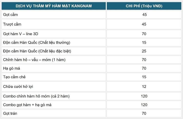 bảng giá hàm mặt kangnam