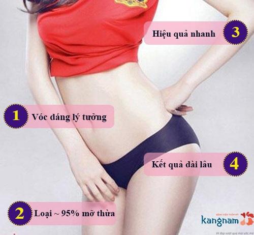giảm cân từ chanh